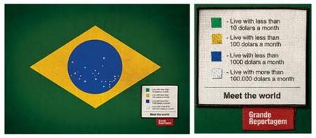 Campagne Brésil