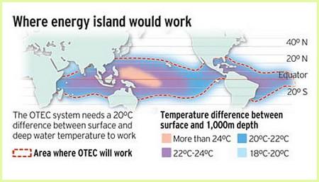 energyislandgraphic.jpg