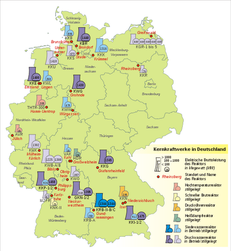 centrales nucleaires d'Allemagne